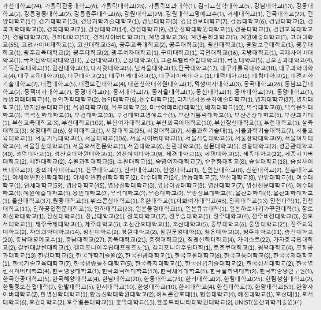 대학별 서명자.jpg